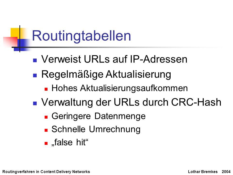 Routingverfahren in Content Delivery NetworksLothar Bremkes 2004 Routingtabellen Verweist URLs auf IP-Adressen Regelmäßige Aktualisierung Hohes Aktual