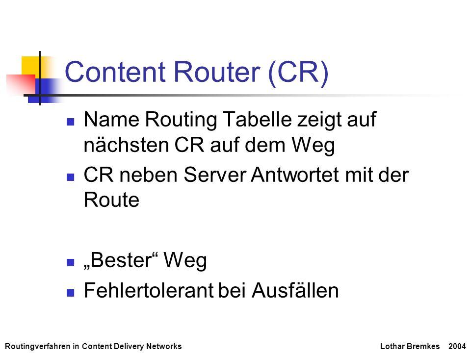Routingverfahren in Content Delivery NetworksLothar Bremkes 2004 Content Router (CR) Name Routing Tabelle zeigt auf nächsten CR auf dem Weg CR neben S