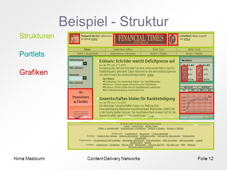 Nima MazloumiContent Delivery NetworksFolie 12 Beispiel - Struktur Strukturen Portlets Grafiken