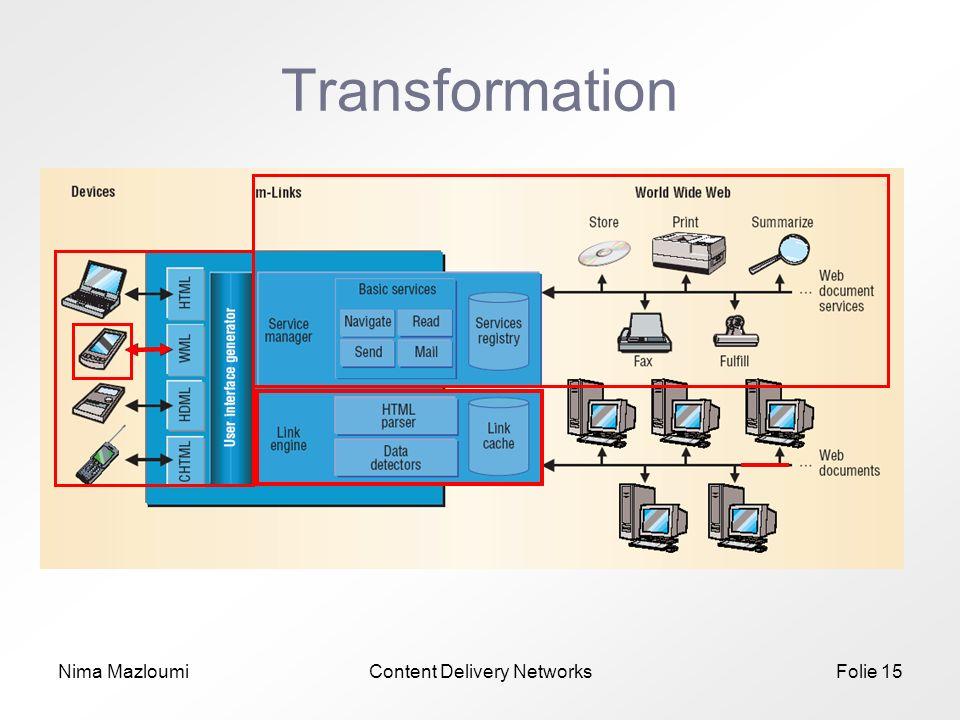 Nima MazloumiContent Delivery NetworksFolie 15 Transformation