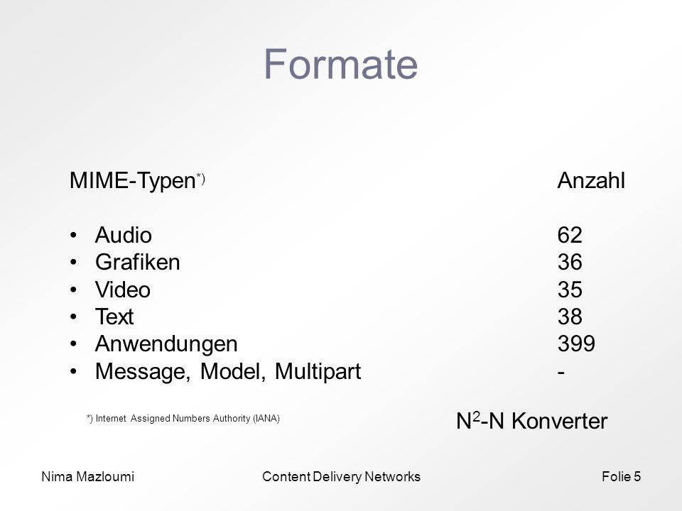 Nima MazloumiContent Delivery NetworksFolie 6 Formate (2) Universität Mannheim, dotLRN HTML (statisch, dynamisch)61.61% Adobe Portable Document Format 18.93% Grafikformate JPEG, GIF, PNG, BMP8.7% Archive (ZIP) 5.14% Office (DOC, XLS, PPT)2.16% Video (AVI) 0.78% Anwendungen (EXE, JAR) 0.51% Sonstige Formate 2.17% 97,69%Windows 1,77% Unix-Systeme 0,7% Macintosh-Systeme