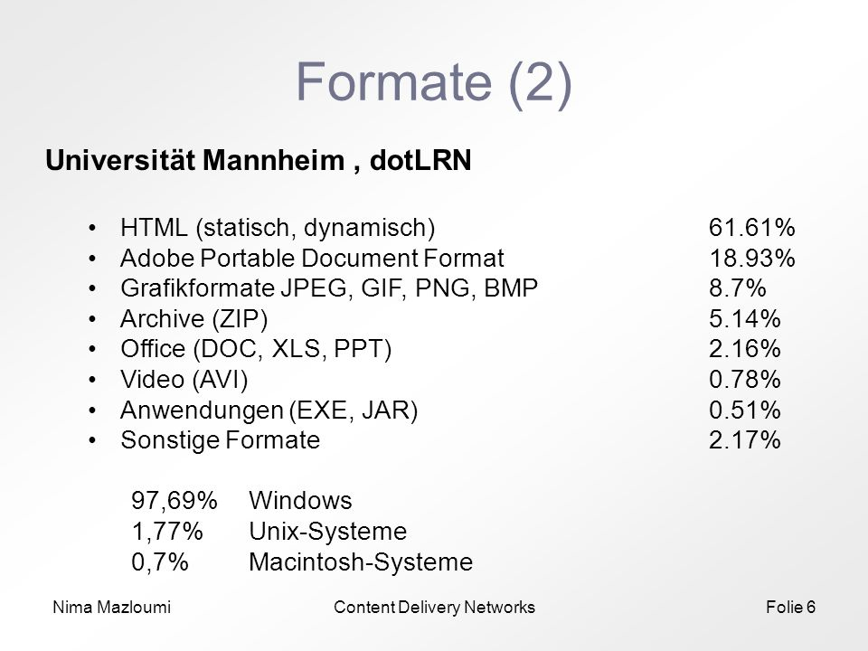 Nima MazloumiContent Delivery NetworksFolie 6 Formate (2) Universität Mannheim, dotLRN HTML (statisch, dynamisch)61.61% Adobe Portable Document Format 18.93% Grafikformate JPEG, GIF, PNG, BMP8.7% Archive (ZIP) 5.14% Office (DOC, XLS, PPT)2.16% Video (AVI) 0.78% Anwendungen (EXE, JAR) 0.51% Sonstige Formate 2.17% 97,69%Windows 1,77% Unix-Systeme 0,7% Macintosh-Systeme
