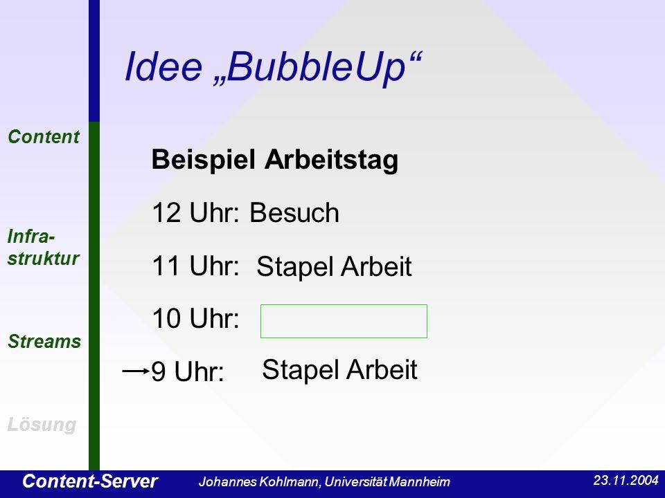Content-Server Content Infra- struktur Streams Lösung 23.11.2004 Johannes Kohlmann, Universität Mannheim Idee BubbleUp Beispiel Arbeitstag 12 Uhr: Besuch 11 Uhr: 10 Uhr: 9 Uhr: Content Infra- struktur Streams Stapel Arbeit