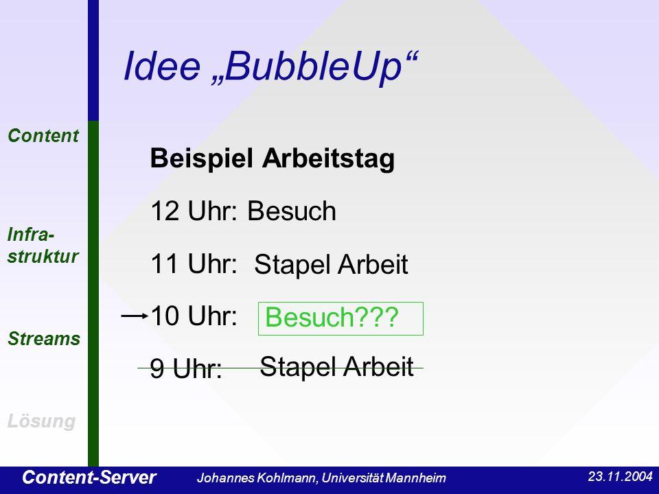 Content-Server Content Infra- struktur Streams Lösung 23.11.2004 Johannes Kohlmann, Universität Mannheim Idee BubbleUp Beispiel Arbeitstag 12 Uhr: Bes
