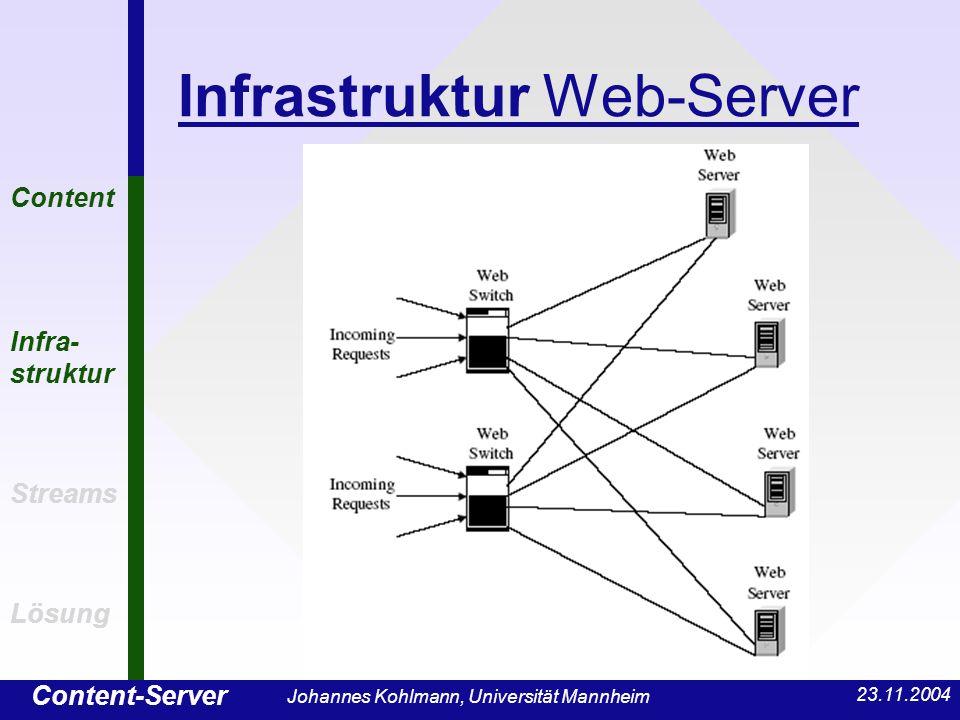Content-Server Content Infra- struktur Streams Lösung 23.11.2004 Johannes Kohlmann, Universität Mannheim Infrastruktur Web-Server Content Infra- struk