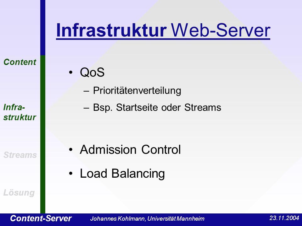 Content-Server Content Infra- struktur Streams Lösung 23.11.2004 Johannes Kohlmann, Universität Mannheim Infrastruktur Web-Server QoS –Prioritätenverteilung –Bsp.