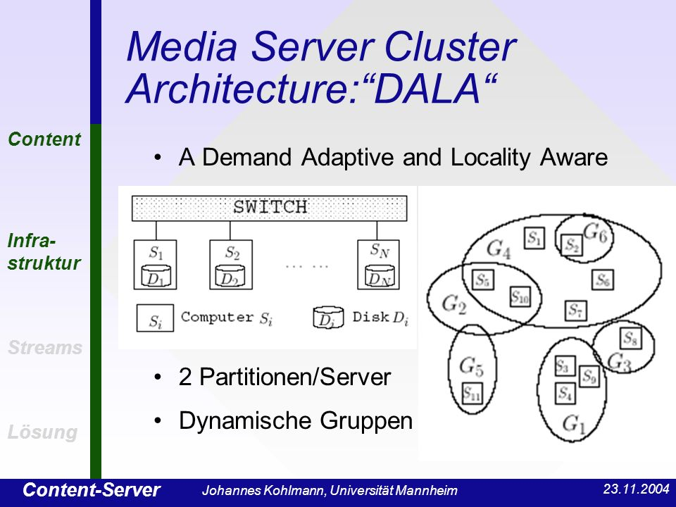 Content-Server Content Infra- struktur Streams Lösung Johannes Kohlmann, Universität Mannheim Media Server Cluster Architecture:DALA A Demand Adaptive and Locality Aware 2 Partitionen/Server Dynamische Gruppen Content Infra- struktur