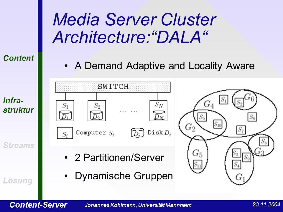 Content-Server Content Infra- struktur Streams Lösung 23.11.2004 Johannes Kohlmann, Universität Mannheim Proxyserver: Gatekeeper -Admission Control -Request-Scheduling -Admission-Warteschlange -Erst viele kleine, dann große Content Infra- struktur