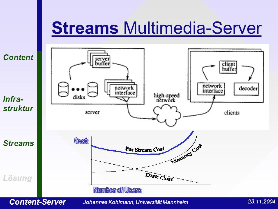 Content-Server Content Infra- struktur Streams Lösung 23.11.2004 Johannes Kohlmann, Universität Mannheim Stream-Management Data-Striping Content Infra- struktur Streams