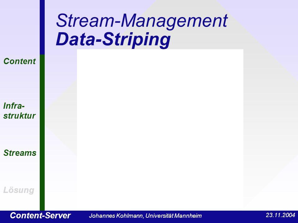 Content-Server Content Infra- struktur Streams Lösung 23.11.2004 Johannes Kohlmann, Universität Mannheim Speicher-Management Fixed-Stretch Zyklusbasiertes Scheduling Content Infra- struktur Streams