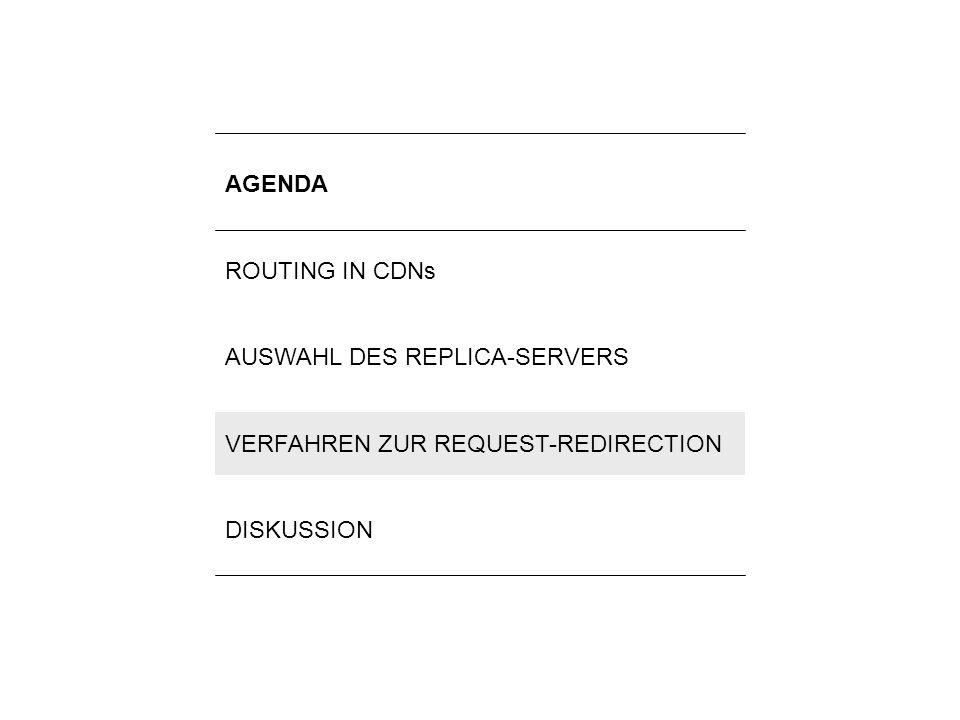 10Lilli Winschel: Routingverfahren zur Lastverteilung in Content-Delivery-Networks AGENDA ROUTING IN CDNs AUSWAHL DES REPLICA-SERVERS VERFAHREN ZUR RE