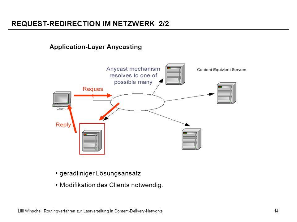 14Lilli Winschel: Routingverfahren zur Lastverteilung in Content-Delivery-Networks REQUEST-REDIRECTION IM NETZWERK 2/2 Application-Layer Anycasting ge