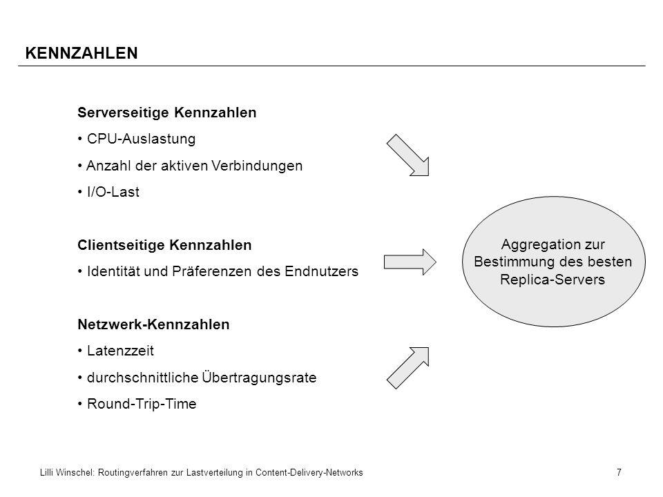 7Lilli Winschel: Routingverfahren zur Lastverteilung in Content-Delivery-Networks KENNZAHLEN Serverseitige Kennzahlen CPU-Auslastung Anzahl der aktive