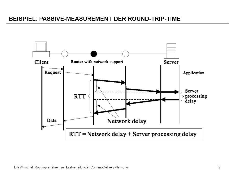 9Lilli Winschel: Routingverfahren zur Lastverteilung in Content-Delivery-Networks BEISPIEL: PASSIVE-MEASUREMENT DER ROUND-TRIP-TIME