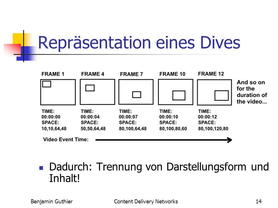 Benjamin GuthierContent Delivery Networks14 Repräsentation eines Dives Dadurch: Trennung von Darstellungsform und Inhalt!
