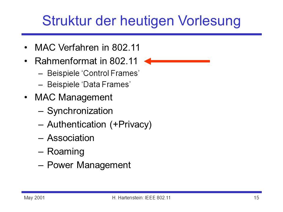 May 2001H. Hartenstein: IEEE 802.1115 Struktur der heutigen Vorlesung MAC Verfahren in 802.11 Rahmenformat in 802.11 –Beispiele Control Frames –Beispi