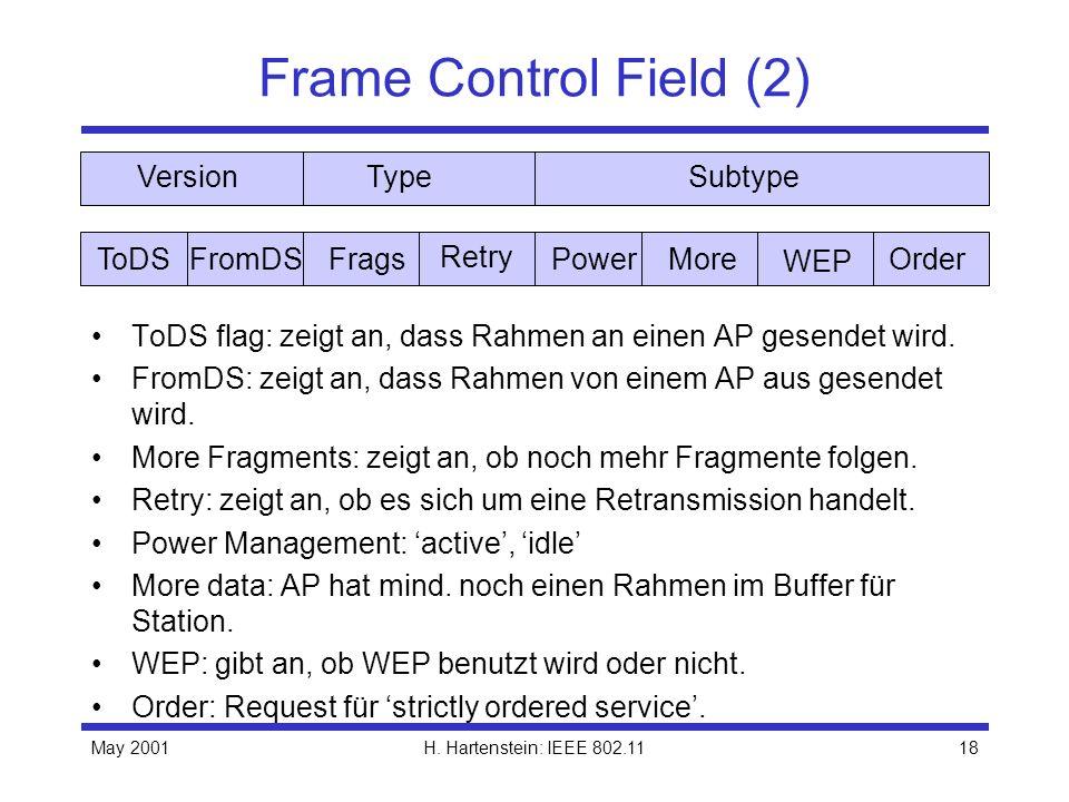 May 2001H. Hartenstein: IEEE 802.1118 Frame Control Field (2) ToDS flag: zeigt an, dass Rahmen an einen AP gesendet wird. FromDS: zeigt an, dass Rahme