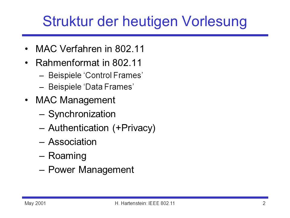May 2001H. Hartenstein: IEEE 802.112 Struktur der heutigen Vorlesung MAC Verfahren in 802.11 Rahmenformat in 802.11 –Beispiele Control Frames –Beispie