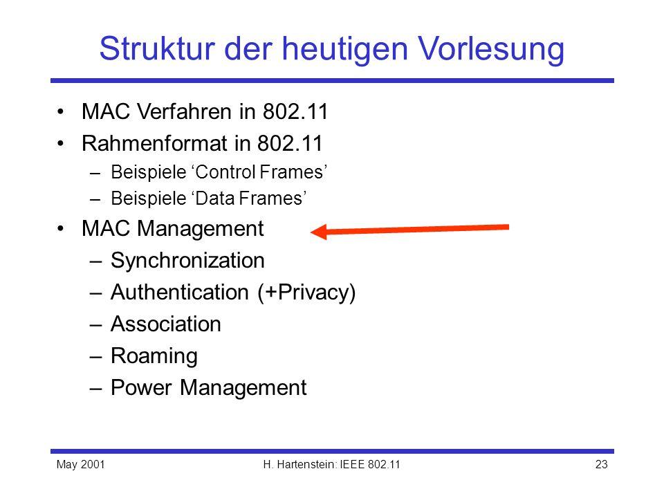 May 2001H. Hartenstein: IEEE 802.1123 Struktur der heutigen Vorlesung MAC Verfahren in 802.11 Rahmenformat in 802.11 –Beispiele Control Frames –Beispi