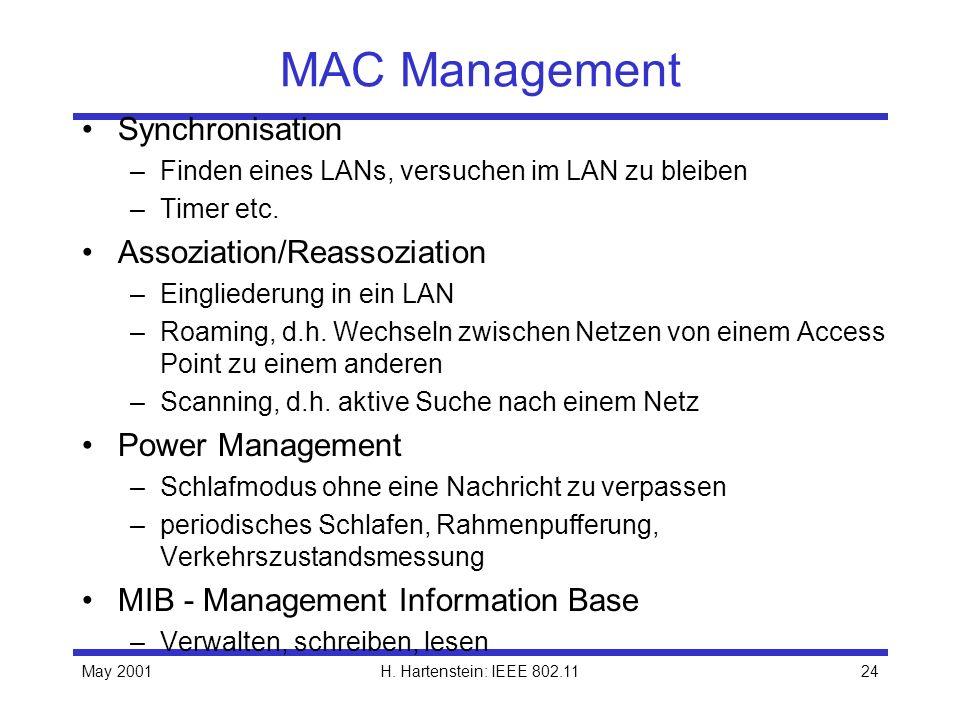 May 2001H. Hartenstein: IEEE 802.1124 MAC Management Synchronisation –Finden eines LANs, versuchen im LAN zu bleiben –Timer etc. Assoziation/Reassozia