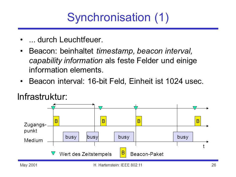 May 2001H. Hartenstein: IEEE 802.1126 Synchronisation (1)... durch Leuchtfeuer. Beacon: beinhaltet timestamp, beacon interval, capability information