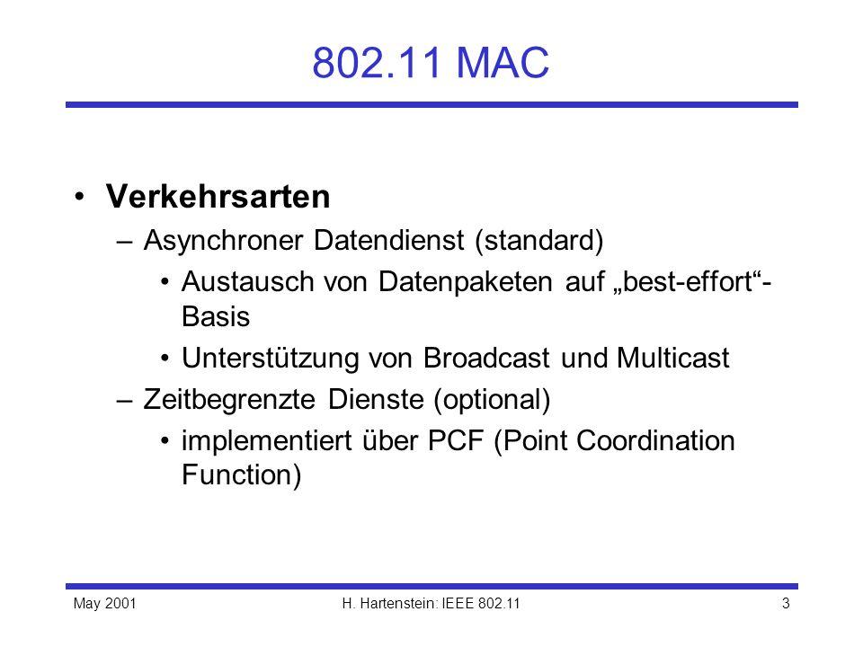 May 2001H. Hartenstein: IEEE 802.113 802.11 MAC Verkehrsarten –Asynchroner Datendienst (standard) Austausch von Datenpaketen auf best-effort- Basis Un