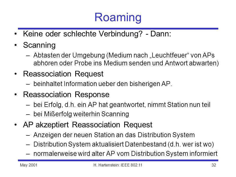 May 2001H. Hartenstein: IEEE 802.1132 Roaming Keine oder schlechte Verbindung? - Dann: Scanning –Abtasten der Umgebung (Medium nach Leuchtfeuer von AP