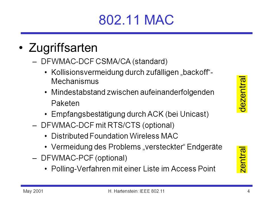 May 2001H. Hartenstein: IEEE 802.114 802.11 MAC Zugriffsarten –DFWMAC-DCF CSMA/CA (standard) Kollisionsvermeidung durch zufälligen backoff- Mechanismu