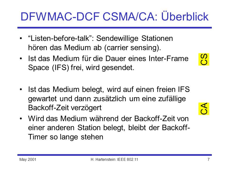 May 2001H.Hartenstein: IEEE 802.118 Backoff-Algorithmus Contention window ist in slots unterteilt.