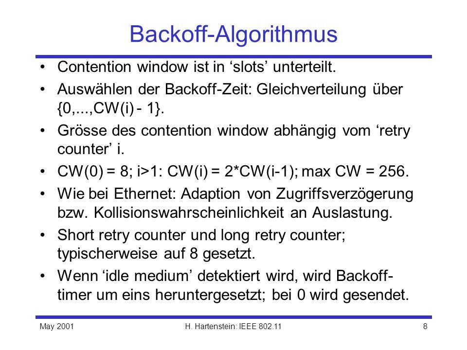 May 2001H. Hartenstein: IEEE 802.118 Backoff-Algorithmus Contention window ist in slots unterteilt. Auswählen der Backoff-Zeit: Gleichverteilung über