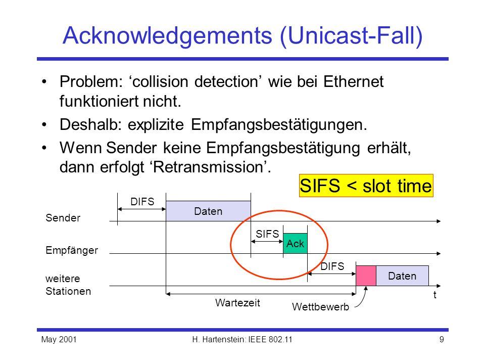 May 2001H.Hartenstein: IEEE 802.1120 Adressen IEEE 48-bit MAC Adressen.