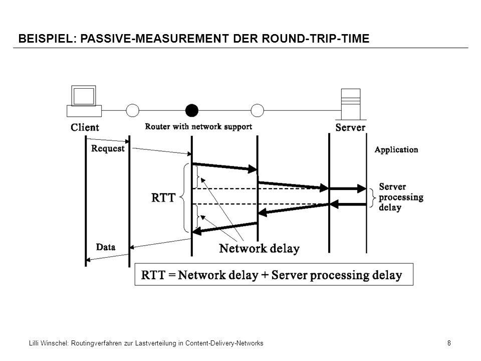8Lilli Winschel: Routingverfahren zur Lastverteilung in Content-Delivery-Networks BEISPIEL: PASSIVE-MEASUREMENT DER ROUND-TRIP-TIME