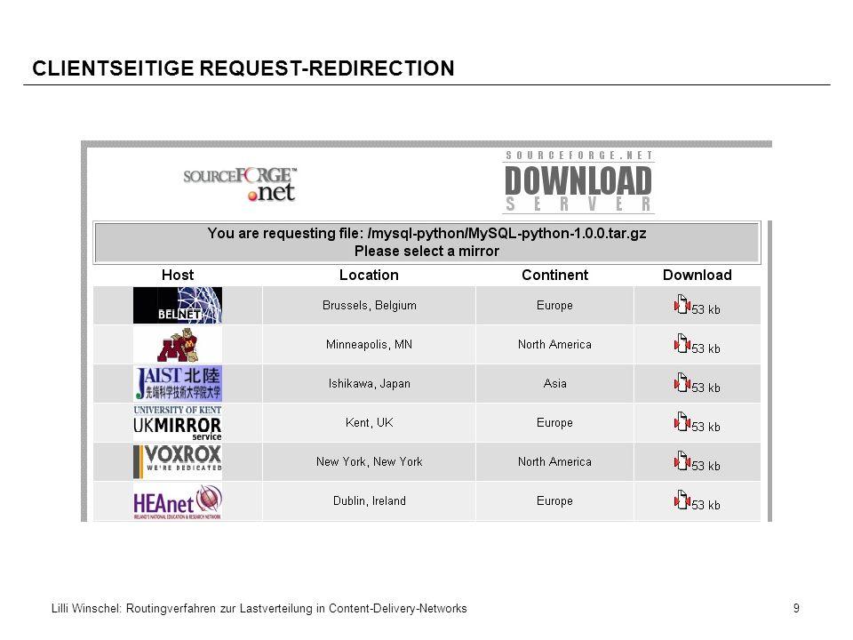 9Lilli Winschel: Routingverfahren zur Lastverteilung in Content-Delivery-Networks CLIENTSEITIGE REQUEST-REDIRECTION