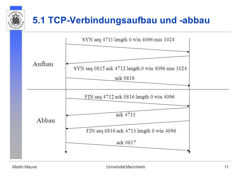 Martin MauveUniversität Mannheim11 5.1 TCP-Verbindungsaufbau und -abbau SYN seq 4711 length 0 win 4096 mss 1024 SYN seq 0815 ack 4712 length 0 win 4096 mss 1024 ack 0816 Aufbau Abbau FIN seq 4712 ack 0816 length 0 win 4096 ack 4713 FIN seq 0816 ack 4713 length 0 win 4096 ack 0817