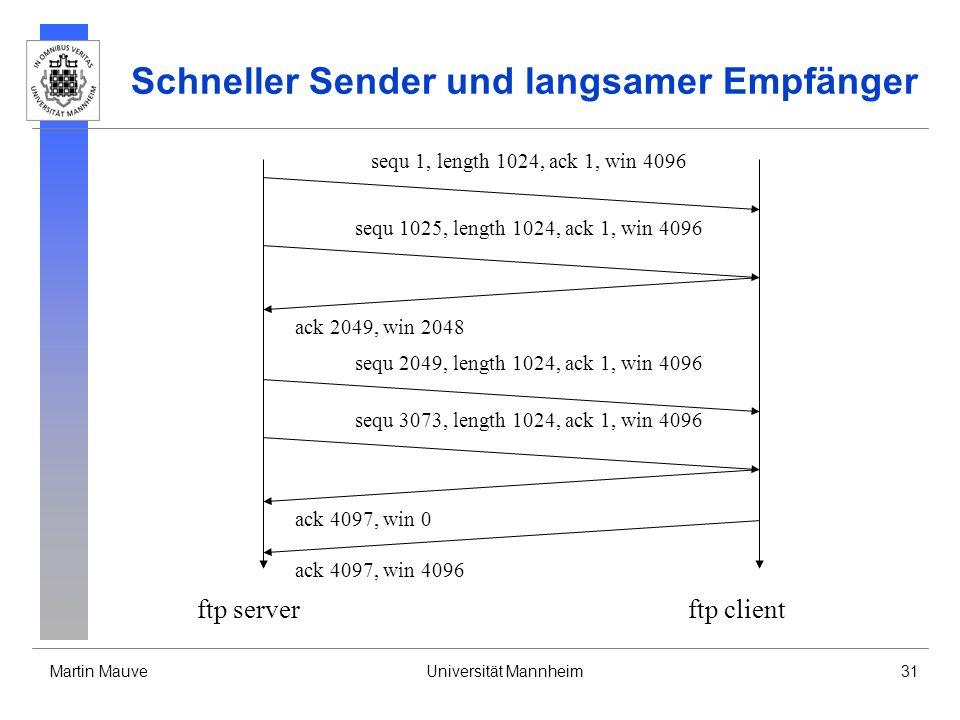 Martin MauveUniversität Mannheim31 Schneller Sender und langsamer Empfänger sequ 1, length 1024, ack 1, win 4096 ack 2049, win 2048 ftp serverftp clie