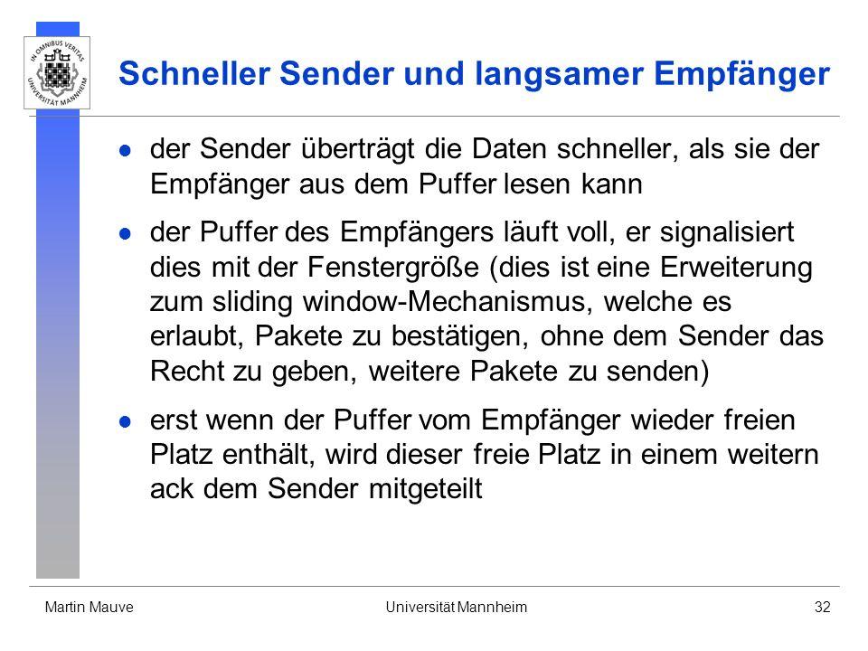 Martin MauveUniversität Mannheim32 Schneller Sender und langsamer Empfänger der Sender überträgt die Daten schneller, als sie der Empfänger aus dem Pu