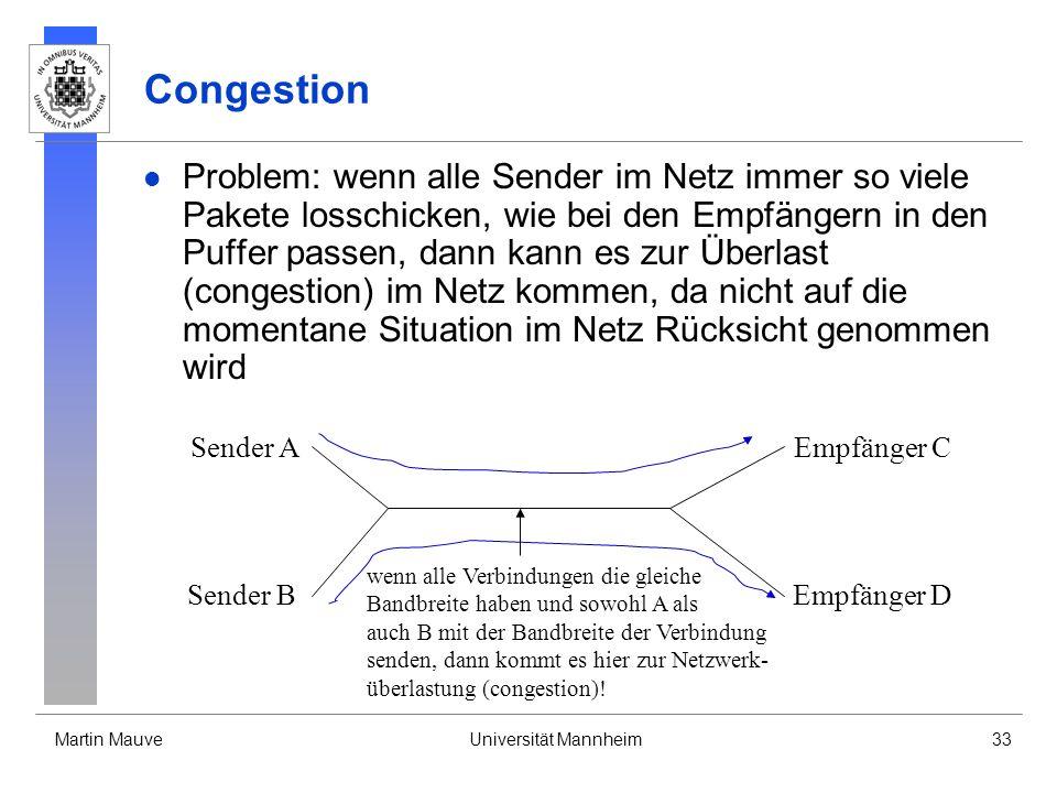 Martin MauveUniversität Mannheim33 Congestion Problem: wenn alle Sender im Netz immer so viele Pakete losschicken, wie bei den Empfängern in den Puffe