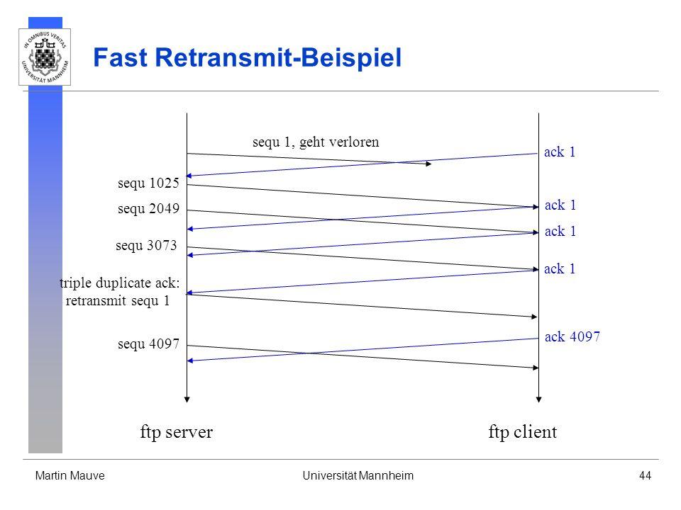 Martin MauveUniversität Mannheim44 Fast Retransmit-Beispiel sequ 1, geht verloren ack 1 ftp serverftp client sequ 1025 sequ 2049 ack 1 sequ 3073 ack 1