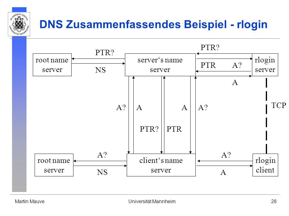 Martin MauveUniversität Mannheim28 DNS Zusammenfassendes Beispiel - rlogin root name server root name server clients name server servers name server r