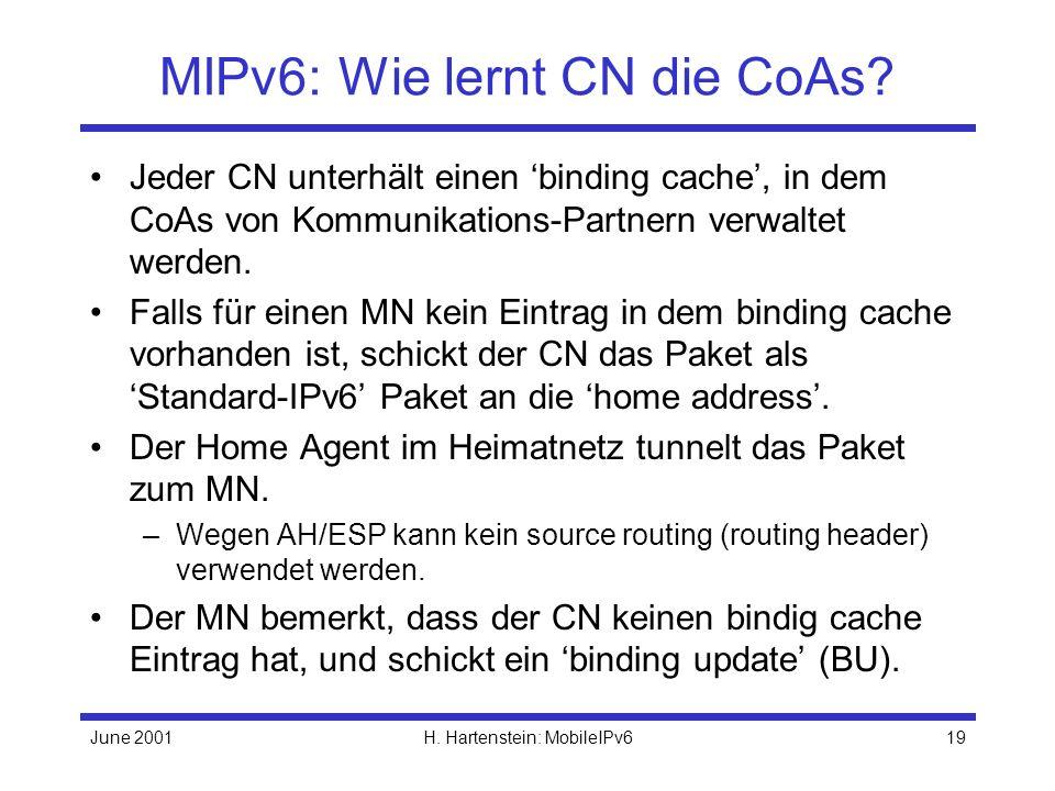 June 2001H. Hartenstein: MobileIPv619 MIPv6: Wie lernt CN die CoAs.