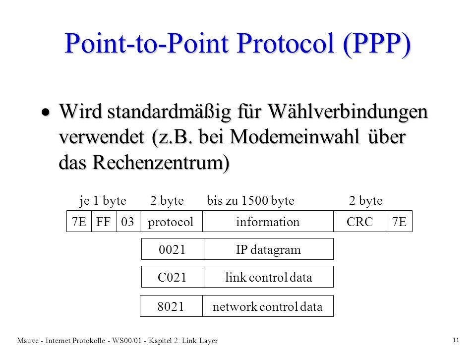 Mauve - Internet Protokolle - WS00/01 - Kapitel 2: Link Layer 11 Point-to-Point Protocol (PPP) Wird standardmäßig für Wählverbindungen verwendet (z.B.