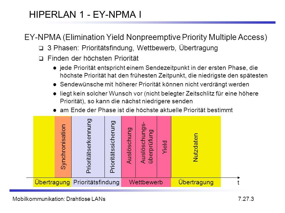 Mobilkommunikation: Drahtlose LANs Prioritätsfindung HIPERLAN 1 - EY-NPMA I EY-NPMA (Elimination Yield Nonpreemptive Priority Multiple Access) 3 Phasen: Prioritätsfindung, Wettbewerb, Übertragung Finden der höchsten Priorität jede Priorität entspricht einem Sendezeitpunkt in der ersten Phase, die höchste Priorität hat den frühesten Zeitpunkt, die niedrigste den spätesten Sendewünsche mit höherer Priorität können nicht verdrängt werden liegt kein solcher Wunsch vor (nicht belegter Zeitschlitz für eine höhere Priorität), so kann die nächst niedrigere senden am Ende der Phase ist die höchste aktuelle Priorität bestimmt WettbewerbÜbertragung Synchronisation Prioritätserkennung Prioritätssicherung t Nutzdaten Auslöschung Auslöschungs- überprüfung Yield 7.27.3