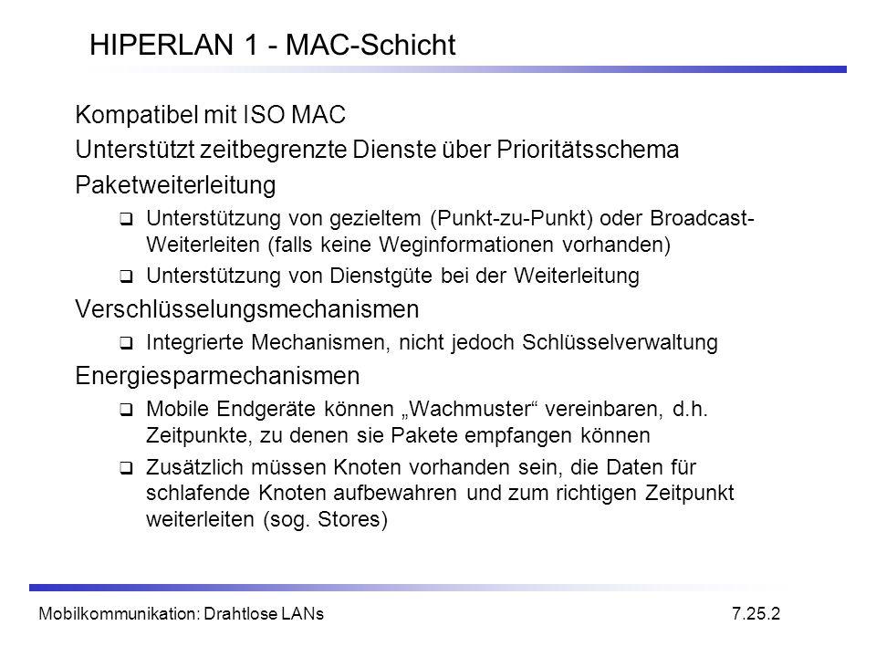 Mobilkommunikation: Drahtlose LANs HIPERLAN 1 - MAC-Schicht Kompatibel mit ISO MAC Unterstützt zeitbegrenzte Dienste über Prioritätsschema Paketweiterleitung Unterstützung von gezieltem (Punkt-zu-Punkt) oder Broadcast- Weiterleiten (falls keine Weginformationen vorhanden) Unterstützung von Dienstgüte bei der Weiterleitung Verschlüsselungsmechanismen Integrierte Mechanismen, nicht jedoch Schlüsselverwaltung Energiesparmechanismen Mobile Endgeräte können Wachmuster vereinbaren, d.h.