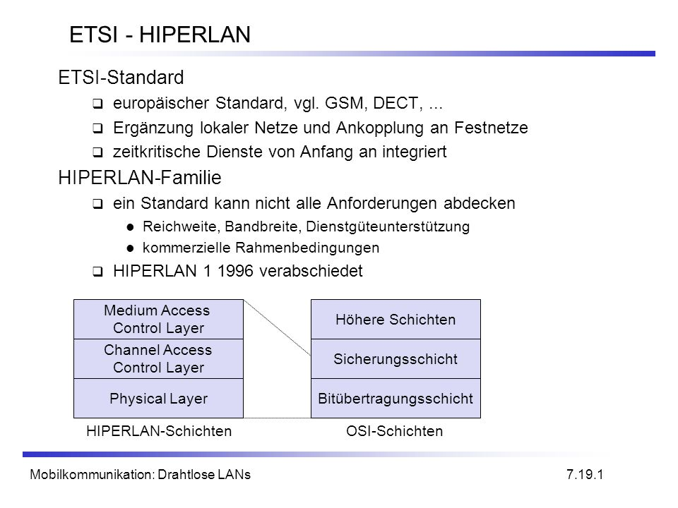 Mobilkommunikation: Drahtlose LANs ETSI - HIPERLAN ETSI-Standard europäischer Standard, vgl.