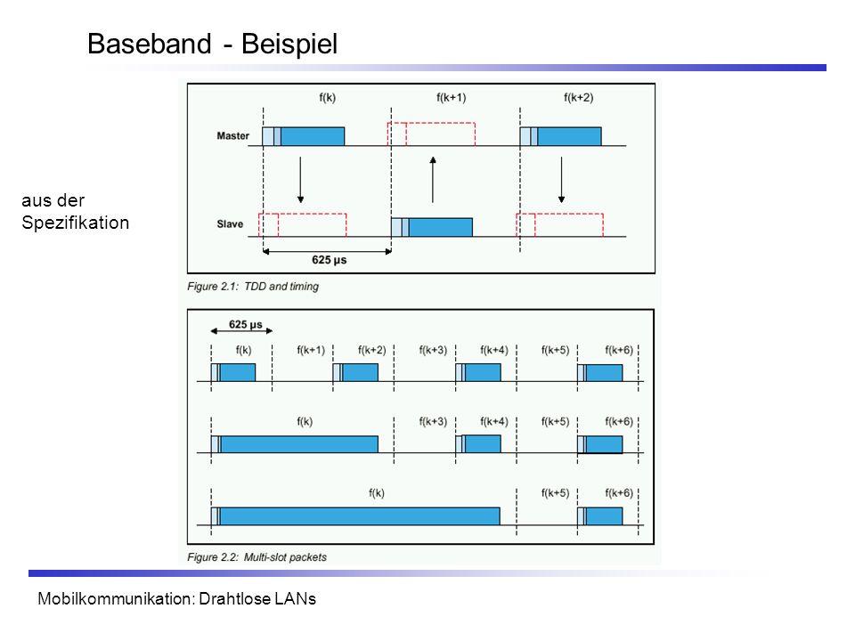 Mobilkommunikation: Drahtlose LANs Baseband - Beispiel aus der Spezifikation