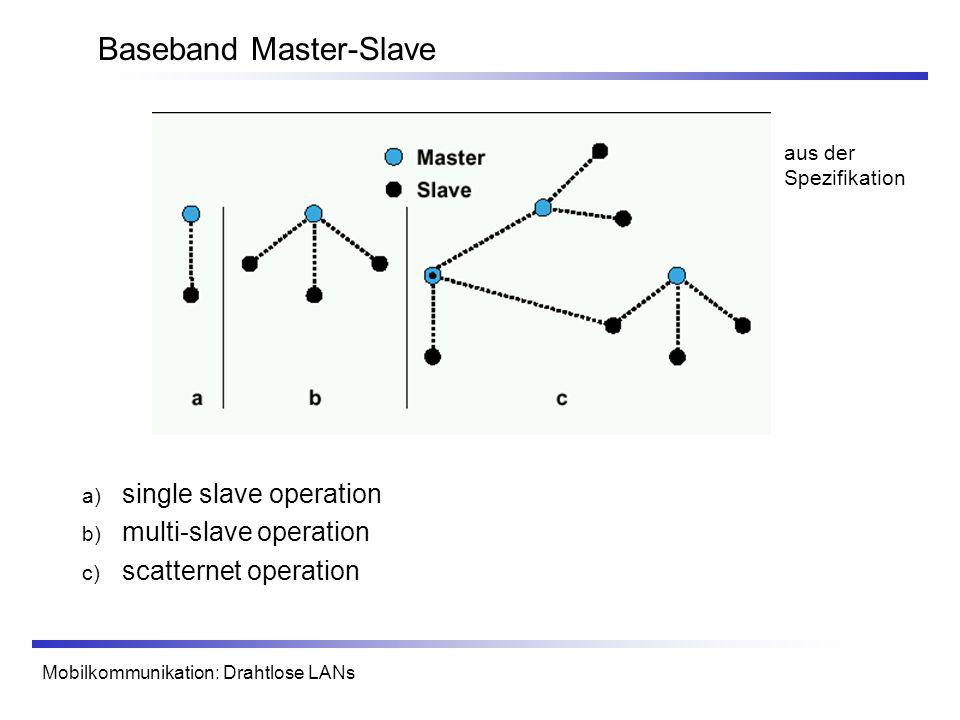 Mobilkommunikation: Drahtlose LANs Baseband Master-Slave a) single slave operation b) multi-slave operation c) scatternet operation aus der Spezifikation