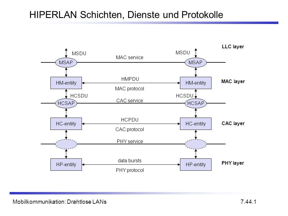 Mobilkommunikation: Drahtlose LANs HIPERLAN 1 - Physikalische Schicht Aufgaben Modulation, Demodulation, Bit und Rahmensynchronisation Vorwärtsfehlerkorrekturmaßnahmen Messung der Signalstärke Erkennung der Belegung eines Kanals Kanäle Standard sieht 3 verpflichtende und 2 optionale Kanäle mit den zugehörigen Trägerfrequenzen vor verpflichtend Kanal 0: 5,1764680GHz Kanal 1: 5,1999974GHz Kanal 2: 5,2235268GHz optional (nicht in allen Ländern erlaubt) Kanal 3: 5,2470562GHz Kanal 4: 5,2705856GHz 7.23.1