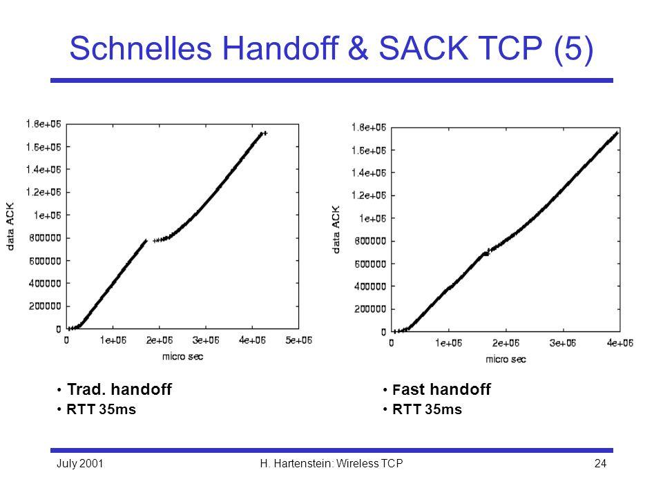 July 2001H.Hartenstein: Wireless TCP25 Schnelles Handoff & SACK TCP (6) zoom: T rad.