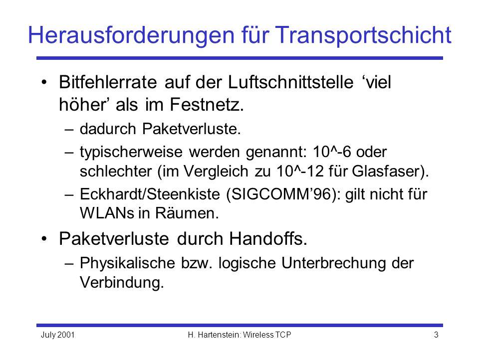 July 2001H.Hartenstein: Wireless TCP4 TCP Grundlagen TCP ist verbindungsorientiert.