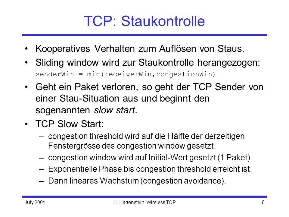 July 2001H. Hartenstein: Wireless TCP9 TCP: Slow Start [Tanenbaum]